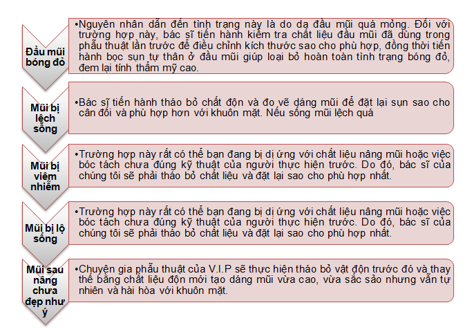 chinh-sua-mui-hong