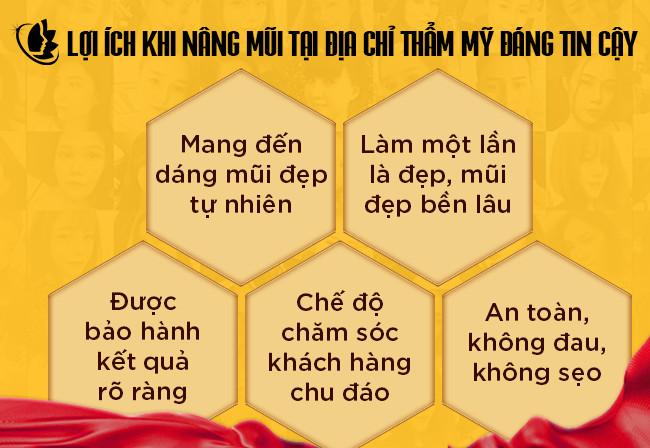 lợi ích sửa mũi đẹp nhất Sài Gòn