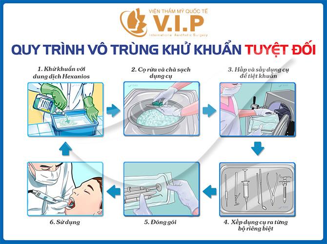 Quy trình vô trùng, vô khuẩn tại VIP